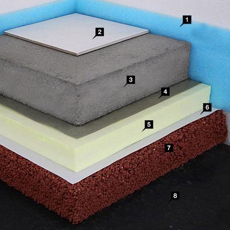 bodenkonstruktionen esin. Black Bedroom Furniture Sets. Home Design Ideas